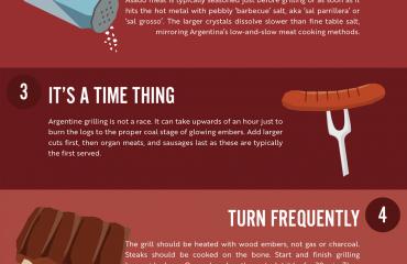 Argentine Grilling Tips
